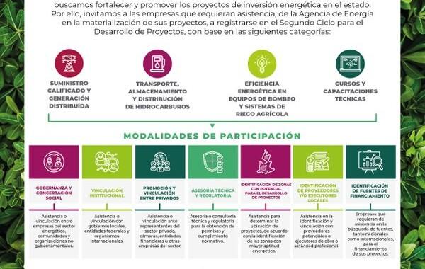 Impulsa Agencia de Energía proyectos de inversión de este sector
