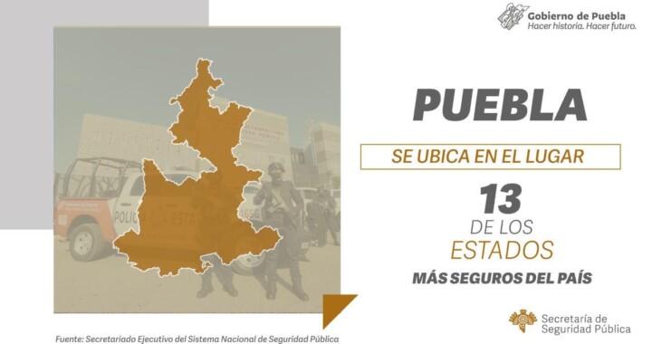 Continúa a la baja la incidencia delictiva en Puebla