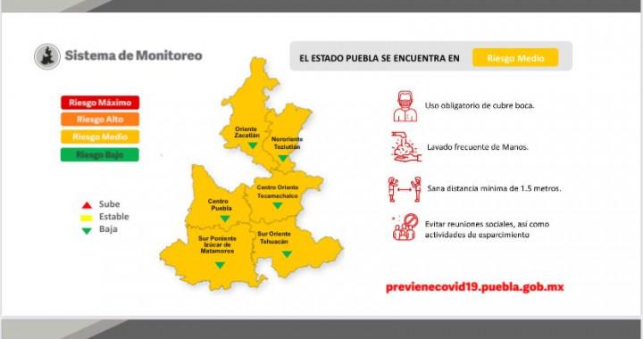 El estado de Puebla pasa a semáforo amarillo