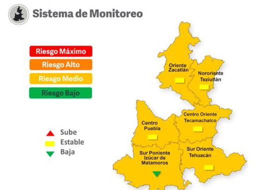 Las seis regiones de Puebla se mantienen en semáforo amarillo