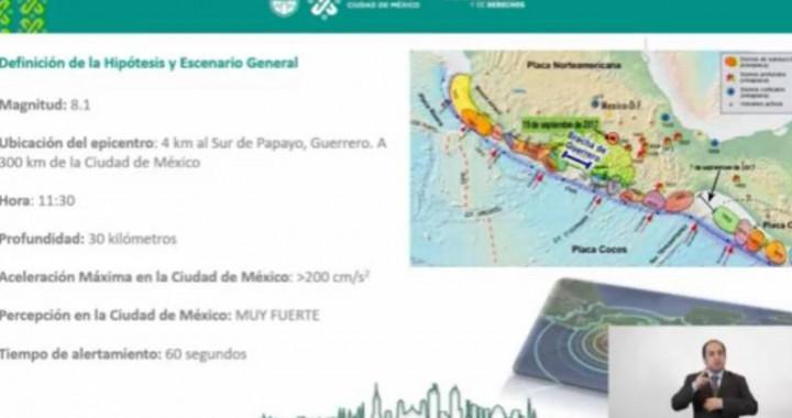 Se realizó el Simulacro Nacional 2021 en Puebla