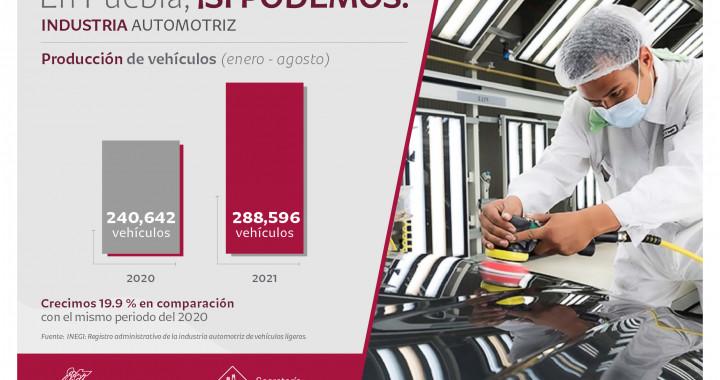 Aumentan arriba de la media nacional producción y exportaciones automotrices de Puebla